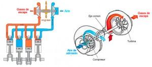 turbo_compresor_marino